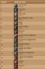 TOP 15 TRIBOS FORTE SAGRES.png
