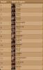 TOP 15 JOGADORES CASTEL.png