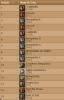 TOP 15 TRIBOS EREMITAGE.png